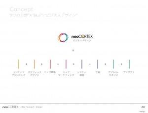 【neocortex.co.jp】ネオ・コーテックスの持つ、8つのパワー